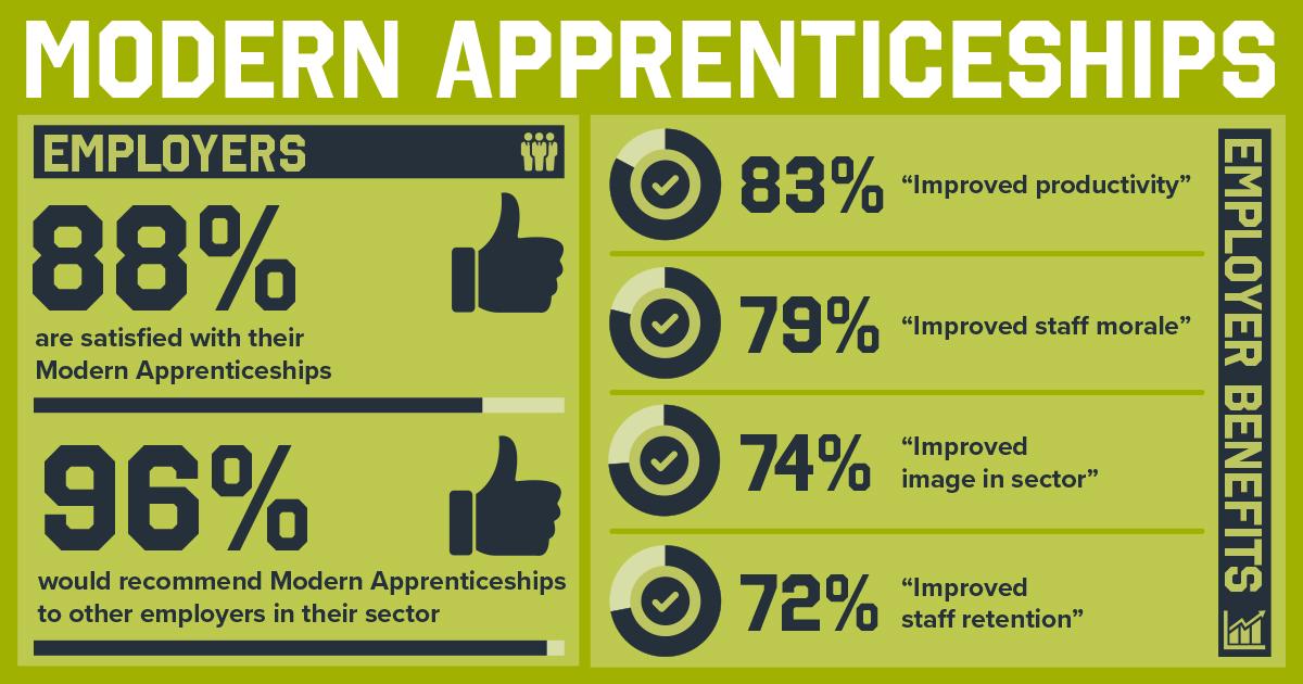 sds-employer-survey-results-ma-linkedin